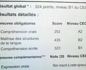 résultat du TCF 2012.11